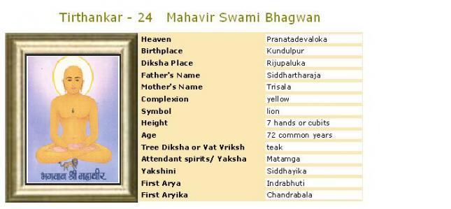 mahavir swami bhagwan